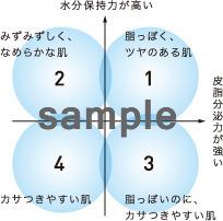 chart_03