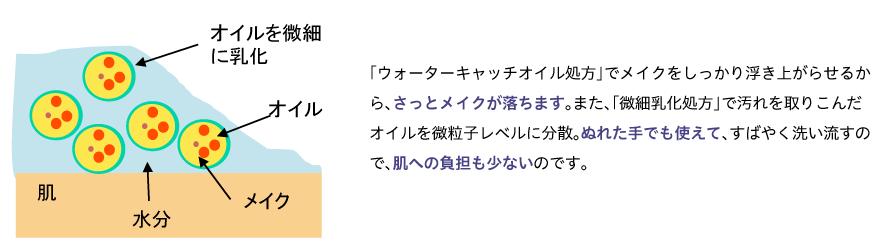 secret_txt01