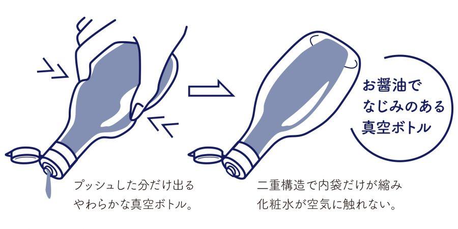 NOMAMA スキンケア 真空ボトル